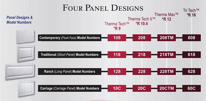 nwd panel designs